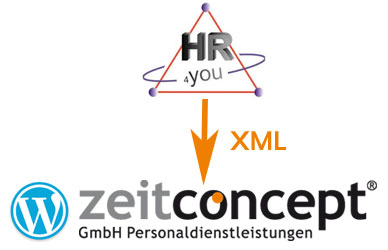 hr4you xml wordpress schnittstelle